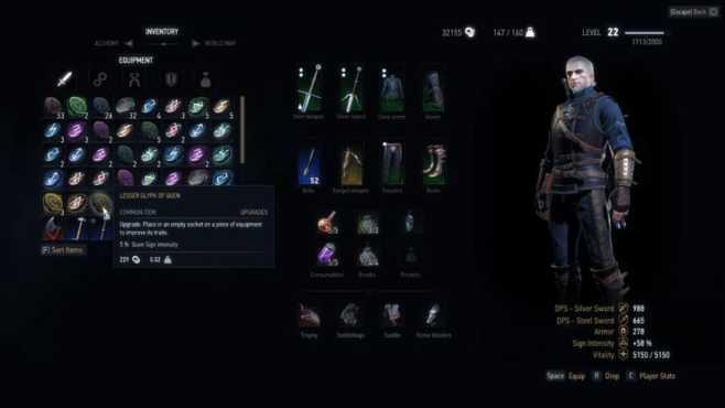 Ведьмак 3: как улучшить броню и лучший набор для вашего стиля игры