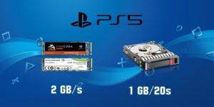 Лучшие SSD для PlayStation 5
